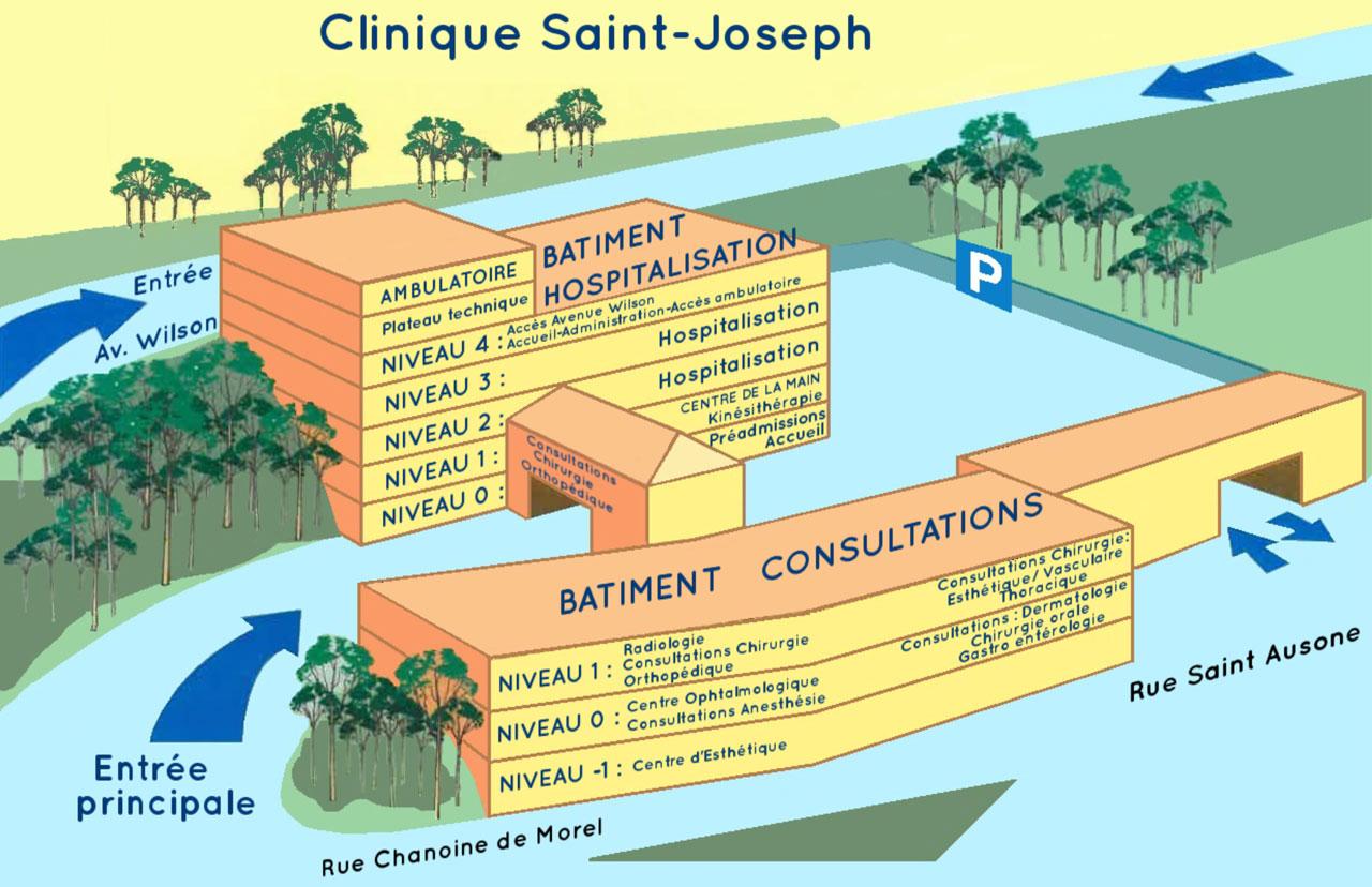 Plan clinique saint joseph